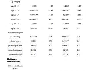 中国公共卫生体制改革及其制度对农村卫生服务利用的影响2000年和2011年CHNS的证据